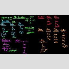 Memorizing Amino Acids Part 2 Youtube