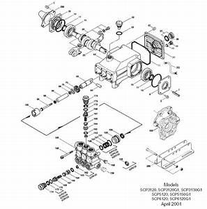 Cat Pressure Washer Pump Manual