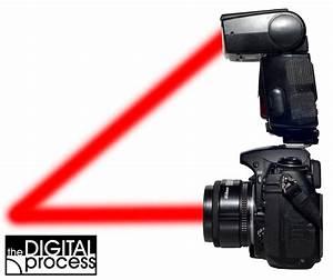 The Basics Of Flash Photography