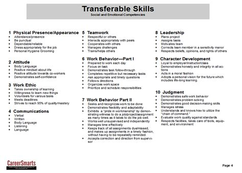 Skills For Resume by Transferable Skills Hunt Resume Skills List