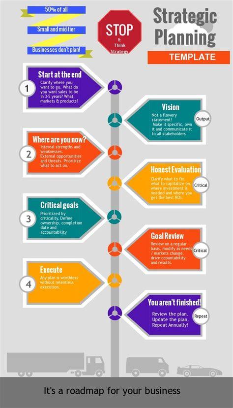 management  template  strategic planning