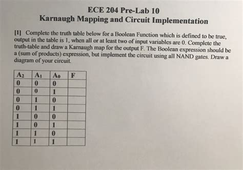 Solved Ece Pre Lab Karnaugh Mapping Circuit