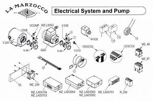 La Marzocco Linea Electrical System And Pump