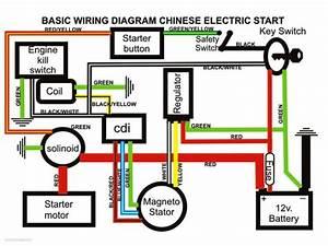 68399e4 Baja 90 Atv Wiring Diagram