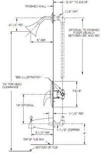 replace moen kitchen faucet cartridge installing a bathtub plumbing help