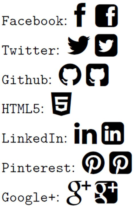 How To Put Linkedin Icon On Resume by Linkedin Logo In Tex Stack Exchange