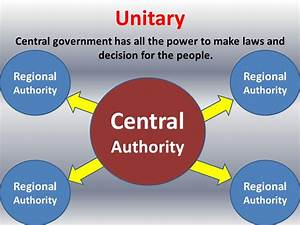 Government. - ppt download