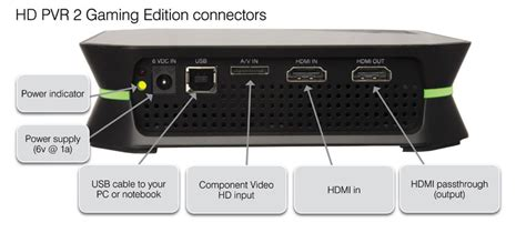 hauppauge hd pvr  gaming edition hdmi capture device ps