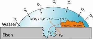 Korrosion Von Eisen : 4 7 5 sauerstoff korrosion rosten von eisen ~ A.2002-acura-tl-radio.info Haus und Dekorationen