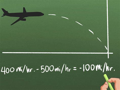 How to Find Average Acceleration: 10 Steps (with Pictures)