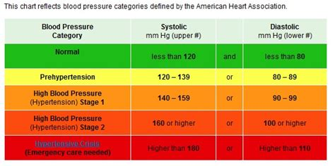 blood pressure saratoga health and wellness saratoga springs personal