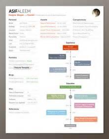 Resume Template Editable 20 Free Editable Cv Resume Templates For Ps Ai
