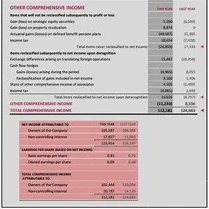 statement of other comprehensive income soci invest in With ifrs conversion template