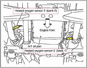 Maintenance Tips On Cars  - Car Talk  9