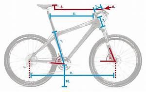 Star Trek Sternzeit Berechnen : die bike geometrie kein buch mit sieben siegeln bei mountainbike ~ Themetempest.com Abrechnung