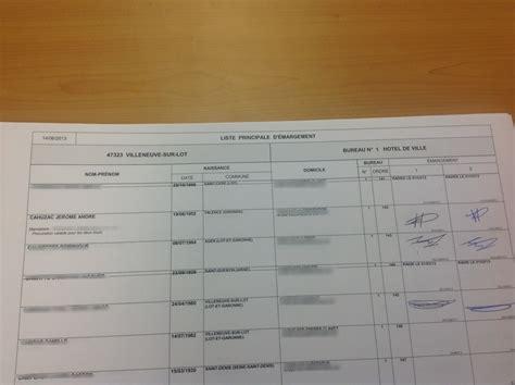 bureau de vote elections professionnelles la m 233 thode du 171 monde 187 pour pr 233 ciser l analyse du vote 224 villeneuve sur lot j ai du bon data