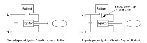 electronic ballast metal halide circuit without a