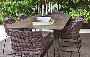 Mobilier De Jardin Haut De Gamme Aluminium : 95 mobilier de jardin haut de gamme chaise de cuisine ~ Dailycaller-alerts.com Idées de Décoration
