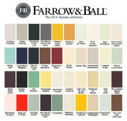 farrow and paint color names farrow and paint chart this post was created by a