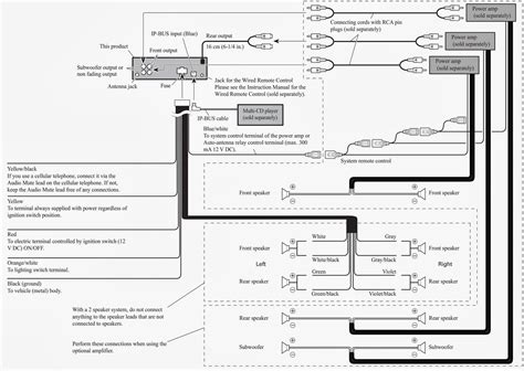 Wiring Diagram Pioneer Deh Pmp Pnmp