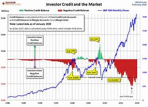 Stock Margin Debt Chart Irrational Is As Irrational Does Howestreet