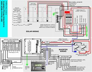 Solar Panel Wiring Diagram For Motorhome