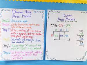 subtraction regrouping teaching division with area models desert designed
