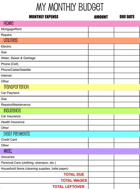 best budget template monthly budget planner template budget template free