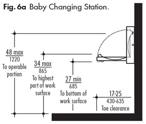 changing table pad accessories in restrooms ada guidelines harbor