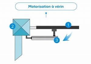 Motorisation A Verin : choisir un portail castorama ~ Premium-room.com Idées de Décoration