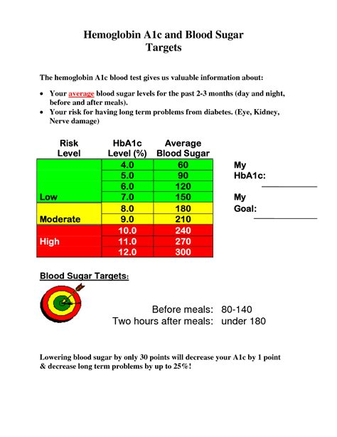 a1c levels range chart a1c blood sugar levels chart pictures to pin on pinsdaddy