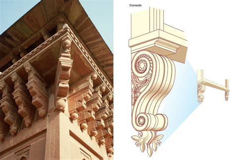 Architectural Corbel by All About Corbels And Corbelling