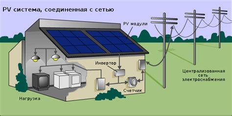 Ветрогенератор или солнечные батареи что лучше с точки зрения эффективности?