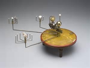 Make Solar System Model