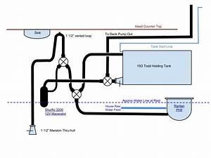 Sv Pilgrim  Head Plumbing Diagram
