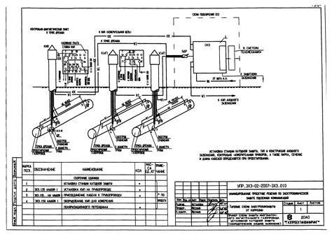 Станция катодной защиты скз pdf
