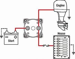 Battery Switch Wiring Diagram Marine : battery management wiring schematics for typical ~ A.2002-acura-tl-radio.info Haus und Dekorationen