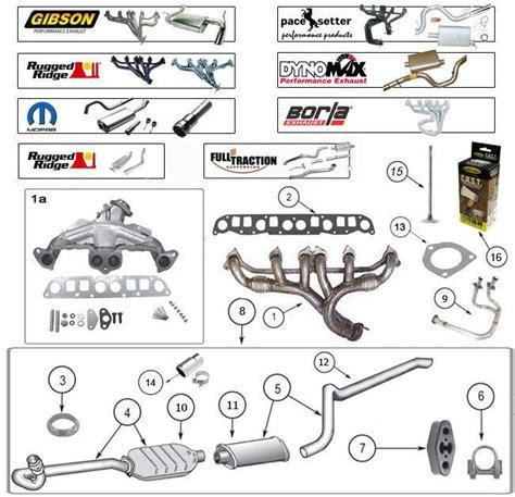 jeep tj parts diagrams images  pinterest jeep