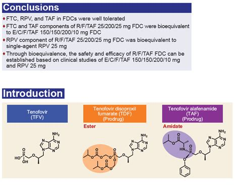 Bioequivalence of a Fixed-Dose Combination of Rilpivirine ...