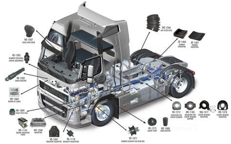 volvo truck parts diagram semi truck parts diagram www pixshark com images