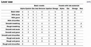 File:Greek diacritics in Safari png - Wikimedia Commons