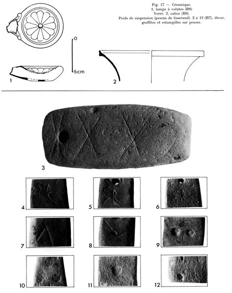 騅ier de cuisine en ceramique recherches sur les origines de grenoble d 39 après l 39 étude du mobilier archéologique
