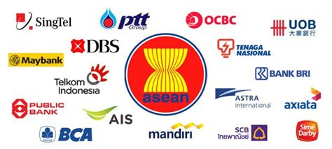 Wholly owned by atis corporation berhad. Top 100 ASEAN companies in 2014 - ASEAN UP
