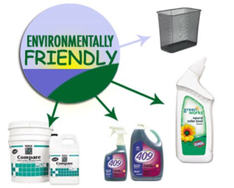 Environmentally Friendly & Green Products at The Betty ...