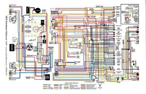 68 Chevelle Engine Wiring Diagram by 11 Best Truck Ref Diagrams 96 Ford Ranger 3 0l Images On