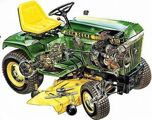 John Deere 420 Engine Diagram