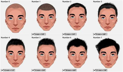 haircut numbers hair clipper sizes  hairstylecamp