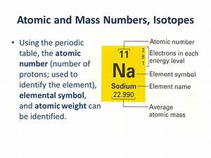 II. Atom. Periodic Table and Trends - ppt download