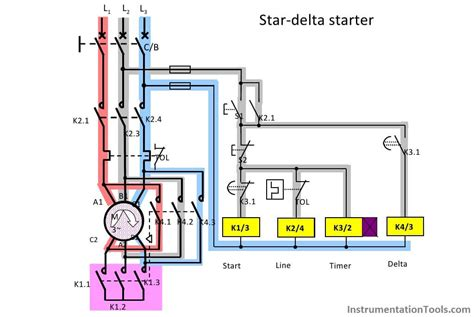 Sep 13, 2015 · automatic star delta starter using relays and adjustable electronic timer for induction motor automatic speed regulation depending on incoming vehicle on high ways (fuel injection) automatic solar tracker Electrical Motor Starter Circuits Instrumentation Tools