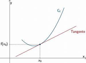 Momentane änderungsrate Berechnen : aufgabe 1c analysis i teil 2 mathematik abitur bayern 2013 l sung mathelike ~ Themetempest.com Abrechnung
